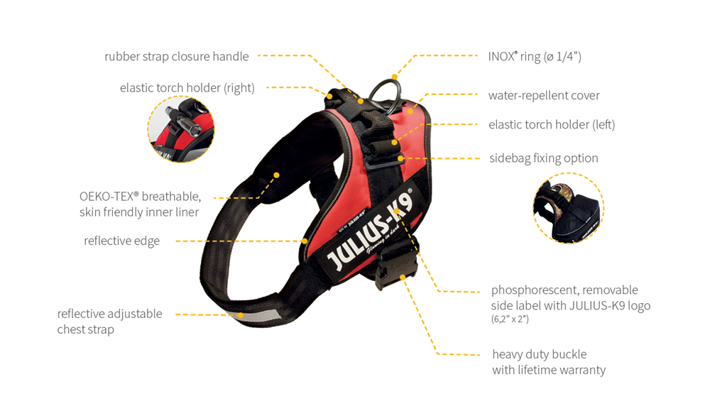 Julius-K9 IDC Powerharness Details